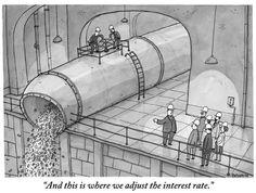 Adjustable Interest Rates Simplified