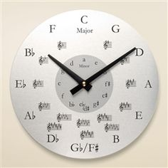 Metal Round Music Wall Clock - circle of fifths. I WILL have this in my classroom!