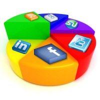 Meten van ROI social media mbv Google Analytics