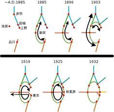 Construction of the Yamanote Line ja - 山手線 - Wikipedia Line Chart, Diagram, Japan, History, Tokyo, Construction, Train, Building, Historia