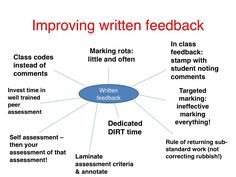 Improving Written Feedback - HuntingEnglish