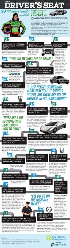 Infographic: In the drivers seat with Danica Patrick