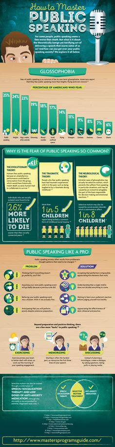 Stage fright, performance anxiety, fear of public speaking, or glossophobia. Different words; same feelings. This infographic, provided by Lydia Bailey at