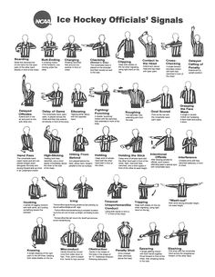 9 Awesome [Reference] Code / Hand Signals images