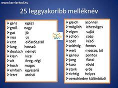 Learn German, High School, Education, Learning, Farmer, Journal, Drawing, German Language Learning, Knowledge