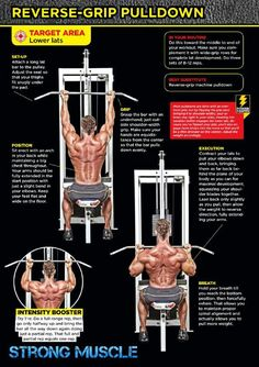 Lower lats exercises https://www.theironden.com