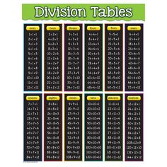 Worksheets Division Table 1-10 Chart math division table chart multiplication 1 15 diy tables chart