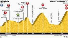 TDF 2013 stage 20 profile:   Annecy to Annecy Semnoz.