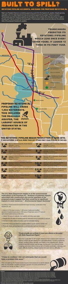 Keystone Pipeline infographic: 'Built To Spill'