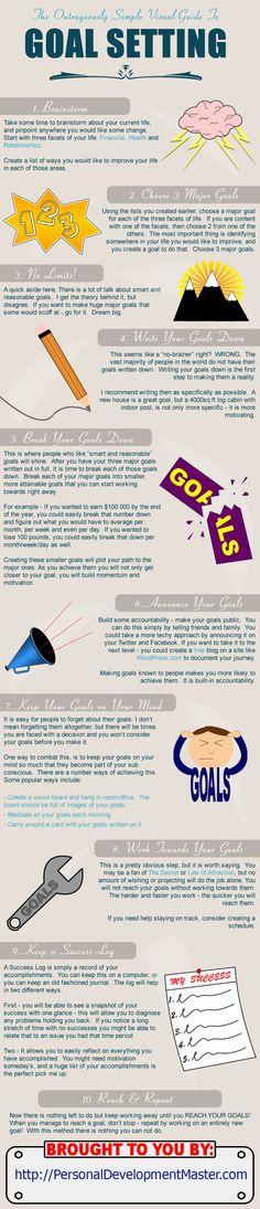 Goal Setting Infographics