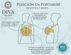 Conoce como va cambiando la posición de tu bebé en tu Diva conforme va creciendo.  Consigue tu Diva aquí: http://divamilano.com.mx/  Contáctanos vía WhatsApp (55) 3409-5105 o por teléfono (55) 8421-323
