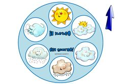 Weather For Kids, Weather Calendar, Circle Time, Kindergarten, Children, School, Crafts, Beginning Of Year, Tables