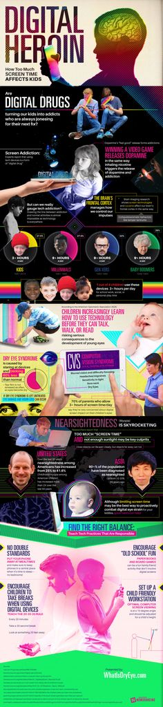 Digital Heroin: How too much Screen Time Affects Kids Infographic #Infographics