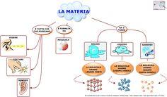 CLASSE A COLORI: Materia, sostanze e molecole