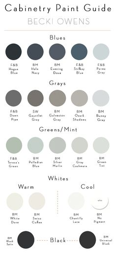 Choosing paint is can be a big undertaking, but my cabinetry paint guide will make the process a lot easier. I've picked several options in blues, grays, greens, whites and black for you to pick f Kitchen Redo, New Kitchen, Kitchen Paint, Kitchen Ideas, Green Kitchen, Kitchen Design, Kitchen White, Kitchen Interior, Kitchen Inspiration