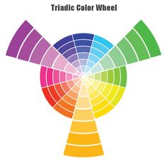 Analogous Colors That Are Adjacent To Each Other On The Color Wheel For Example Blue Violet And An Scheme I