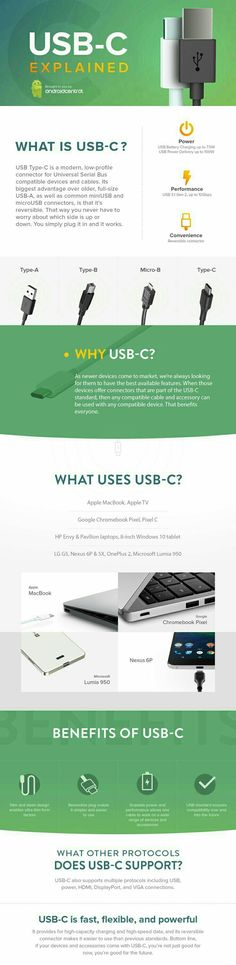 There's a good chance you'll see something you want to buy on the shelves this year that uses a new kind of USB port. It's called USB-C, and this is what you need to know about it. Computer Basics, Computer Lab, Computer Network, Computer Technology, Technology Gadgets, Computer Science, Tech Hacks, Computer Hardware, Le Web