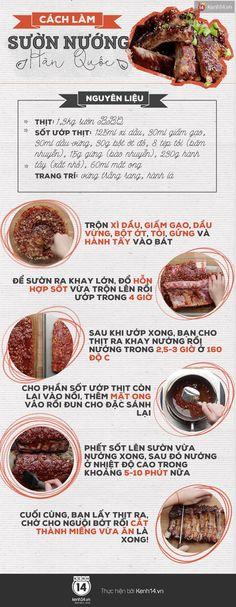 Bạn đã biết cách nướng sườn mềm ngon như người Hàn chưa? - Ảnh 3.