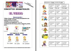 Spanish Lesson Plans, Spanish Lessons, Learning Spanish, 1st Grade Writing, Teaching Writing, Grade 1, Third Grade, Spanish Tenses, College
