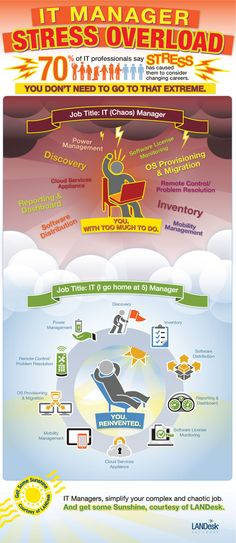 IT Stress Overload Infographic