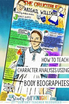 How to Teach Character Analysis Using Body Biographies - Study All Knight - Trudie Sutworth Middle School Ela, Middle School Teachers, School Classroom, Google Classroom, 7th Grade Ela, English Projects, American Literature, American History, Ways Of Learning