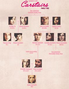 Carstairs family tree Shadowhunters Family Tree, Shadowhunters Series, Shadowhunters The Mortal Instruments, Herondale Family Tree, Daughter Of Smoke And Bone, Will Herondale, Cassandra Clare Books, The Dark Artifices, The Infernal Devices