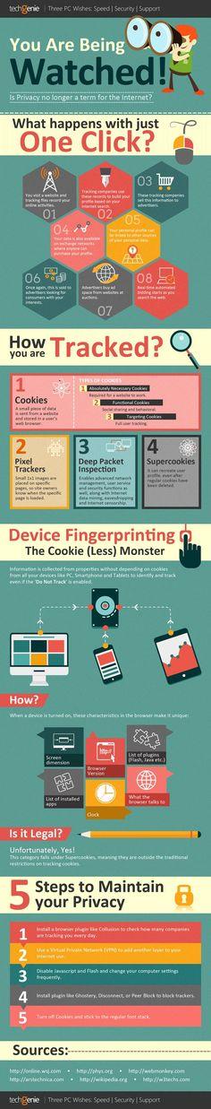 Así nos espían en Internet #infografía