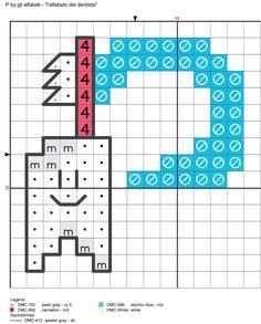 alfabeto del dentista P