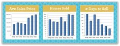 East Atlanta home sales and real estate market