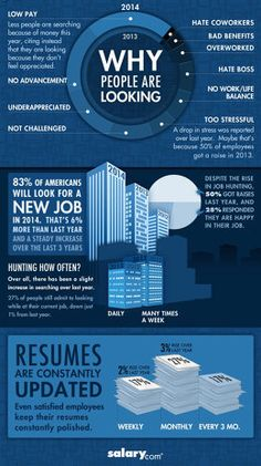 Why people are looking for jobs