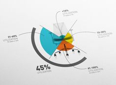 Herman Miller: Infographic Design Exploration by mkn design - Michael Nÿkamp, via Behance