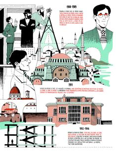 Infographic: The Life of Le Corbusier by Vincent Mahé,Courtesy of Vincent Mahé