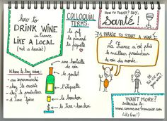 How to drink wine in France, like a local - Comme une Française