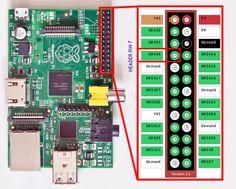 How to Build a Raspberry Pi Radio Transmitter