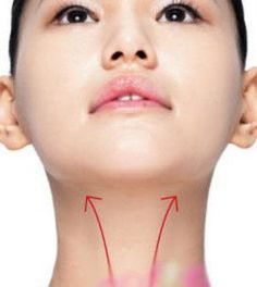 Yoga Aerobics Regimens For The Face: Reducing A Double Chin And Defining The Jawline