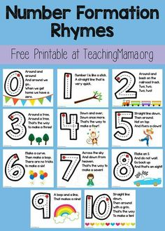 Number Formation Rhymes.