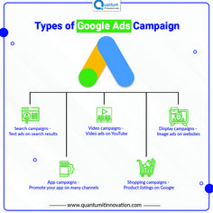 Google Ads allows you to focus on the people who are searching for what your business offers. Deploy google ads to reach your customer and drive sales and growth to your business. #seo #digitalmarketing #marketing #socialmediamarketing #socialmedia #webdesign #branding #business #onlinemarketing #marketingdigital #contentmarketing #website #searchengineoptimization #google #advertising #instagram #marketingstrategy #entrepreneur #digitalmarketingagency #webdevelopment #digital #design Content Marketing, Online Marketing, Social Media Marketing, Digital Marketing, Youtube Images, Business Offer, Google Ads, Search Engine Optimization, To Focus
