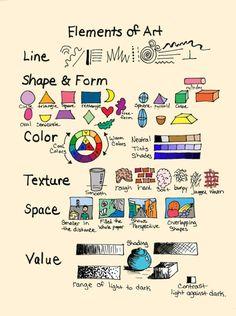 elements of art by Marcia Goldblatt