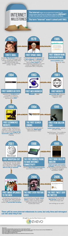 Did you know the Internet began as an experiment funded by the United States Department of Defense called the ARPANET in the same year humans fi Social Media Services, Social Media Marketing, Social Web, Gcse Ict, Internet Marketing, Online Marketing, Digital Communication, Timeline Infographic, Web Browser