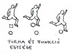 forma funkció