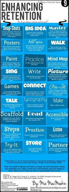 Events in Instruction / great infographics
