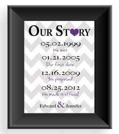 First Anniversary Gift For Husband Wedding Important Dates Chevron Print Personalized S Other Colors