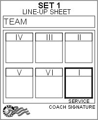 volleyball lineup sheets - Google Search | Volleyball | Pinterest ...
