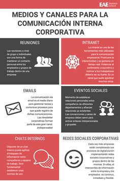 Comunicación corporativa noticia eae business school Email Marketing, Digital Marketing, Future Jobs, Be Your Own Boss, Tips, Coaching, Entrepreneur, Communication, Finance