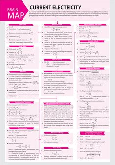 Physics Lessons, Learn Physics, Physics Concepts, Basic Physics, Physics Formulas, Physics Notes, Chemistry Lessons, Math Notes, Physics And Mathematics