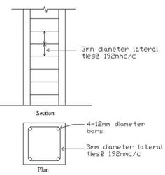 Guide to Design of RCC Columns