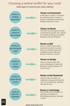 Types of creative writing pieces