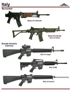 [전세계 소화기(小火器) 도감] 이탈리아(Italy) : 네이버 블로그 Weapons Guns, Military Weapons, Guns And Ammo, Tactical Gear, Tactical Equipment, Gun Vault, Bolt Action Rifle, Military Training, Concept Weapons