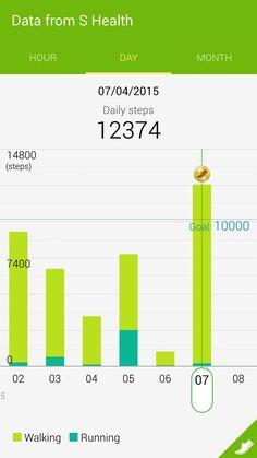 12374 step pedometer.
