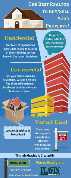 Best Realtor to Buy/Sell A Property in Louisiana